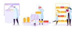 RPA-Food-Manufacturing